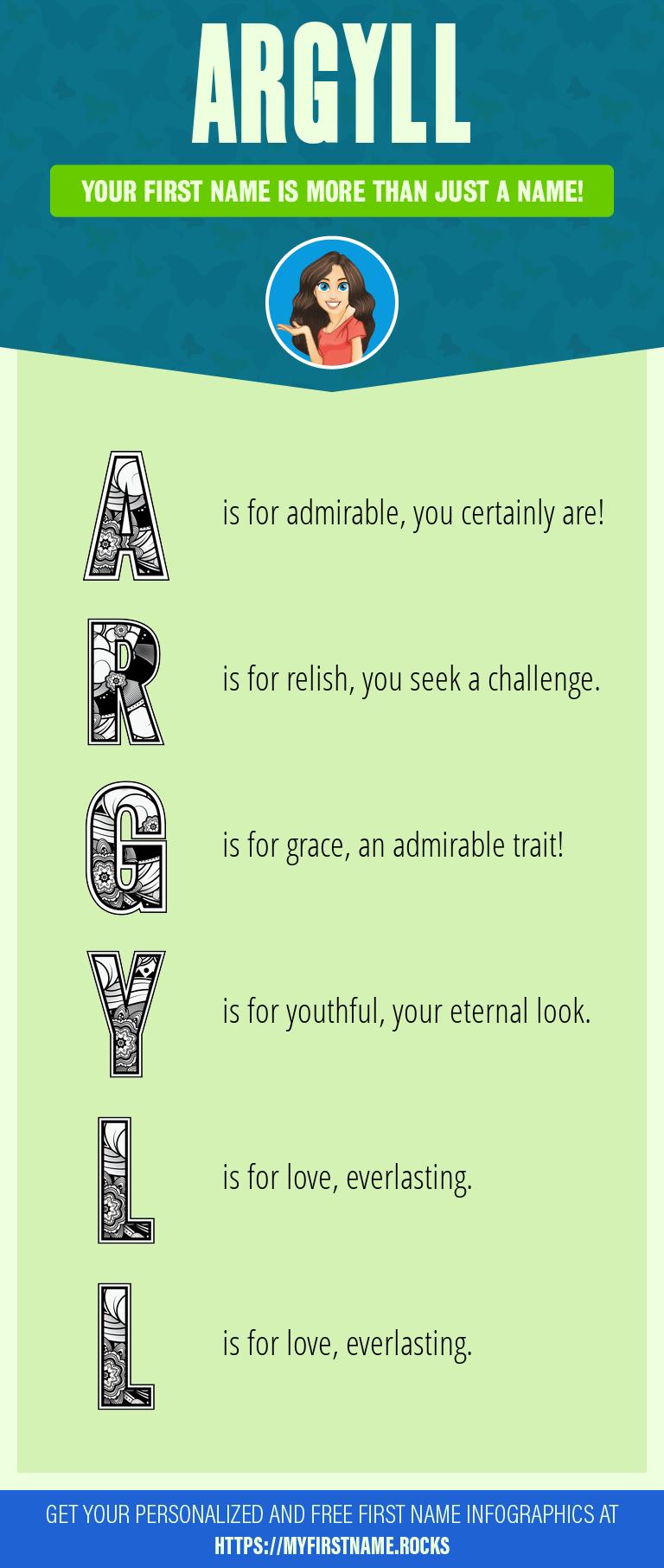 Argyll Infographics
