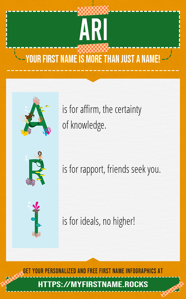 Ari Infographics