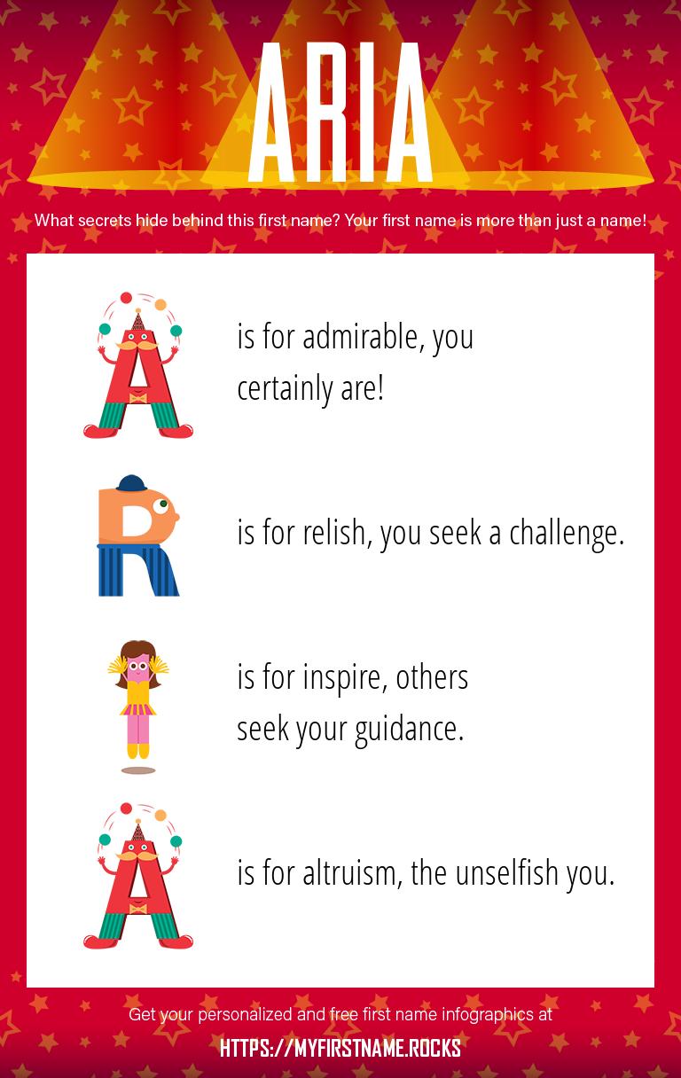Aria Infographics
