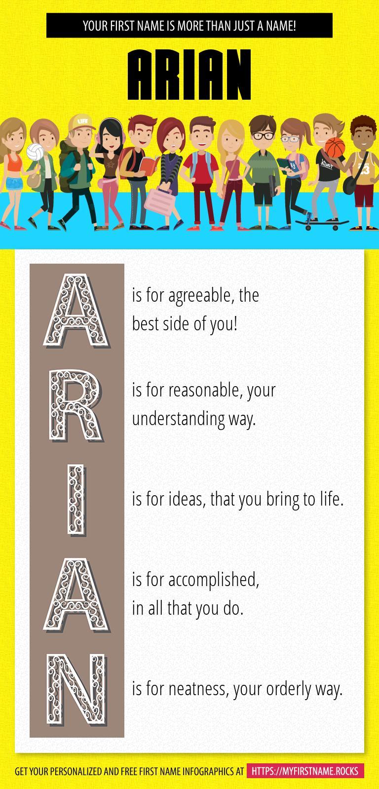 Arian Infographics