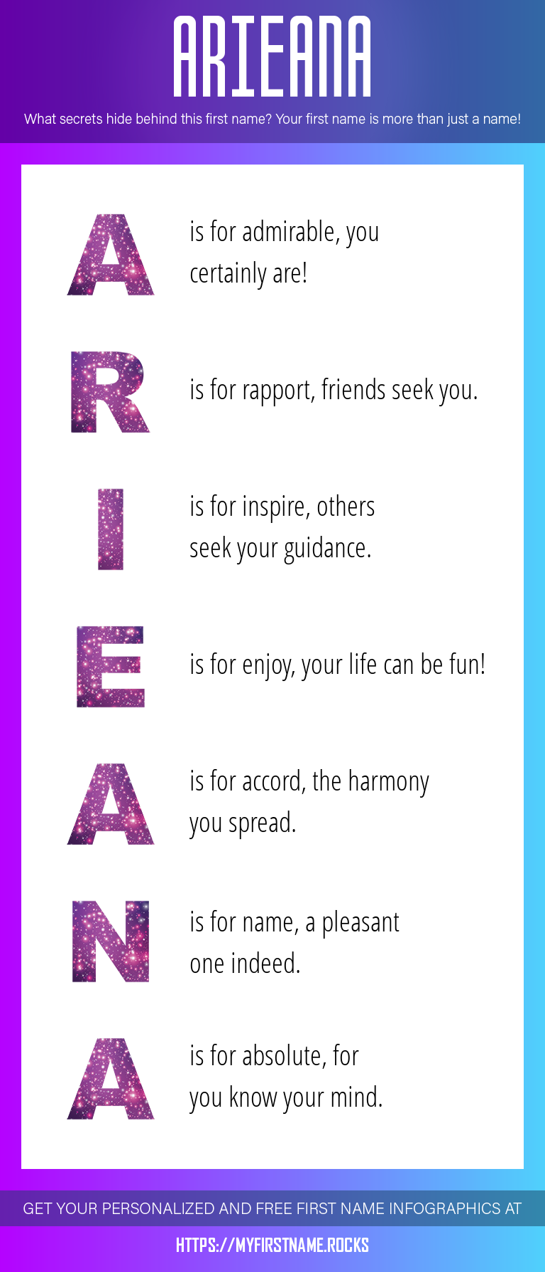 Arieana Infographics