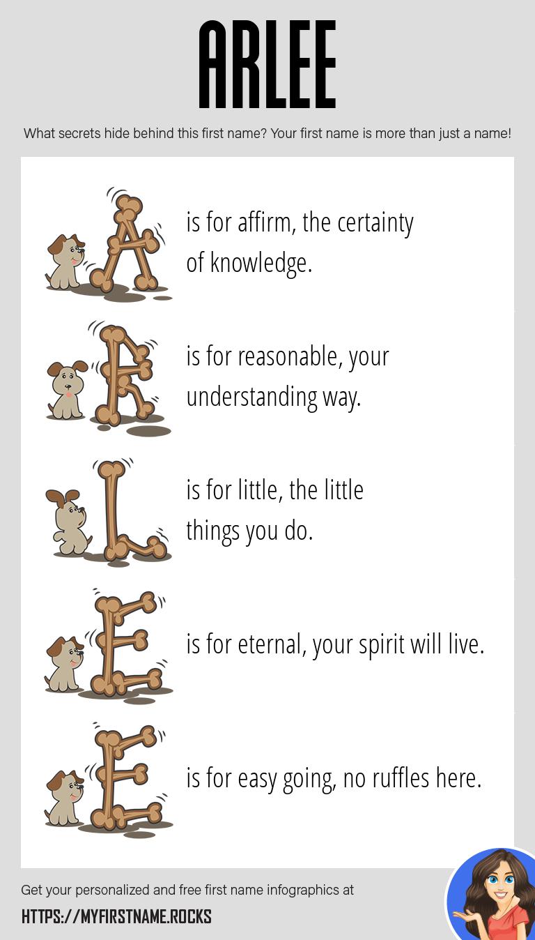 Arlee Infographics