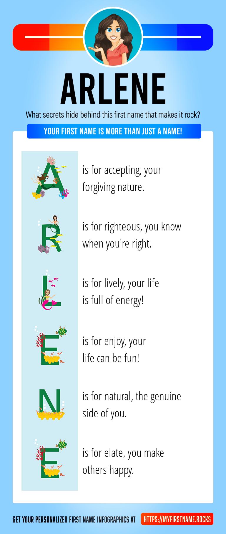 Arlene Infographics