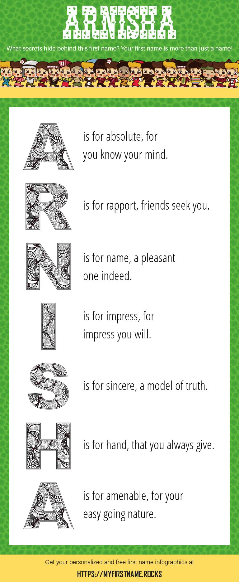 Arnisha Infographics