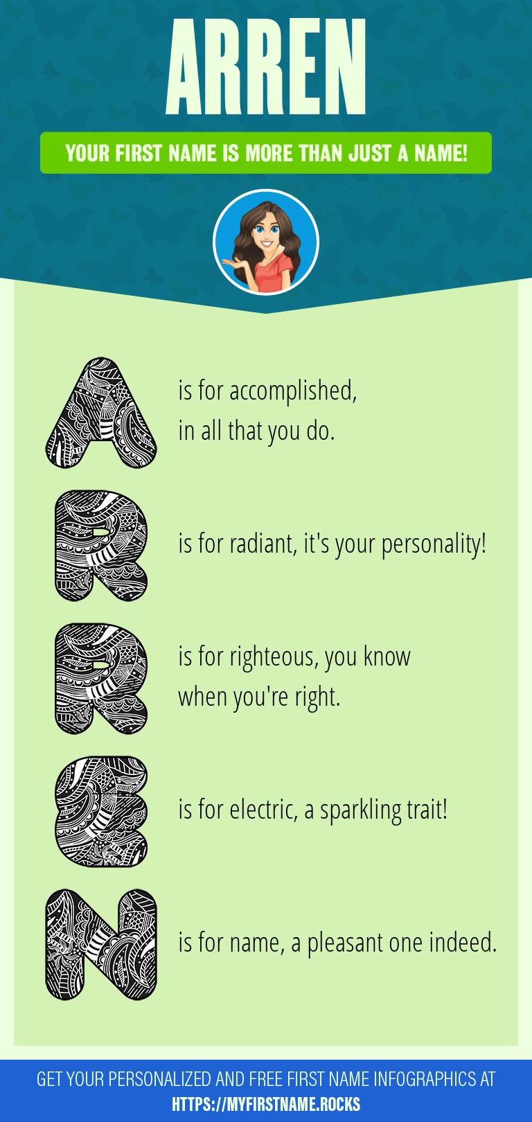 Arren Infographics