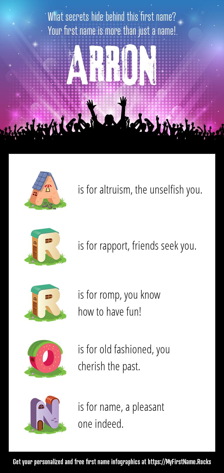 Arron Infographics