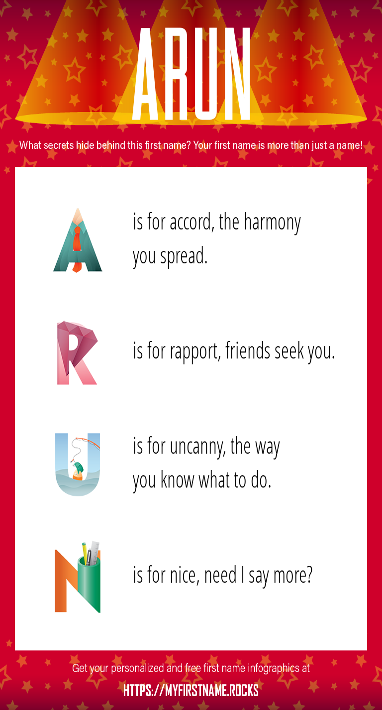 Arun Infographics