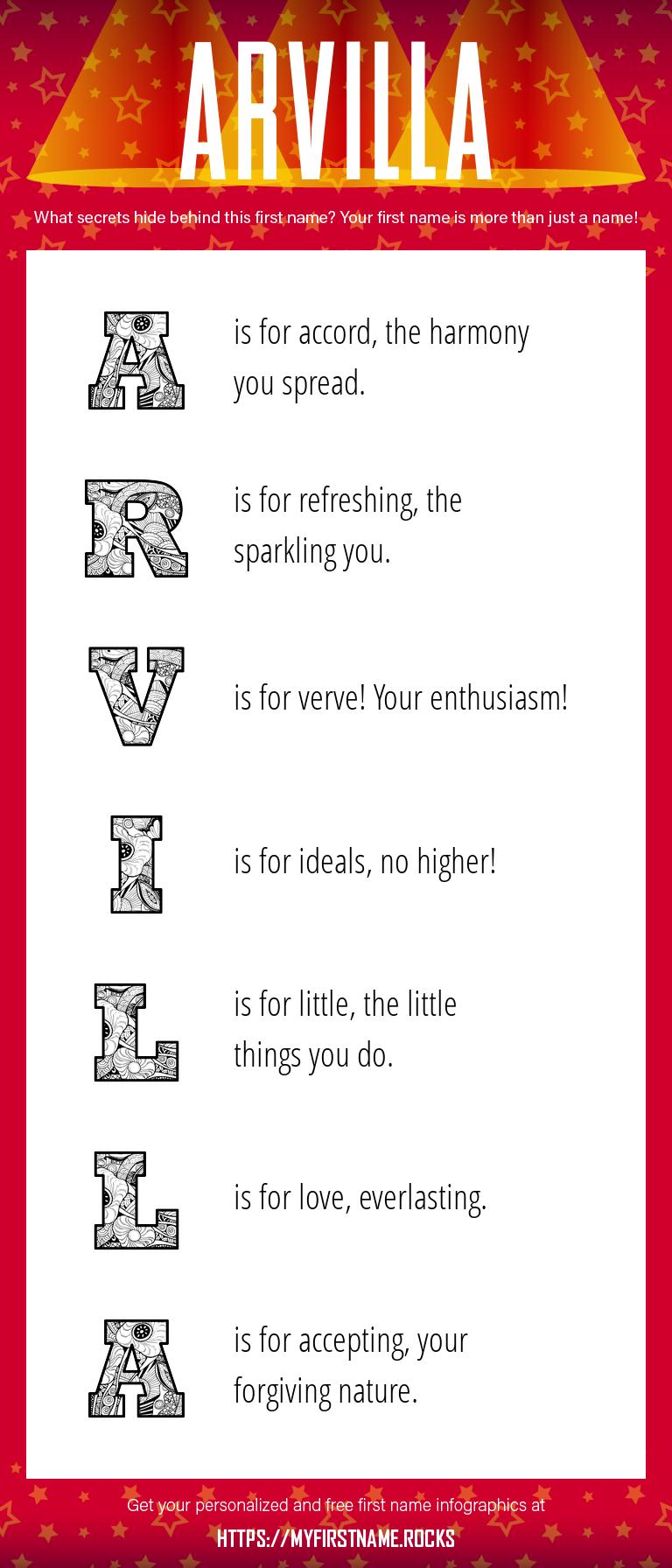 Arvilla Infographics