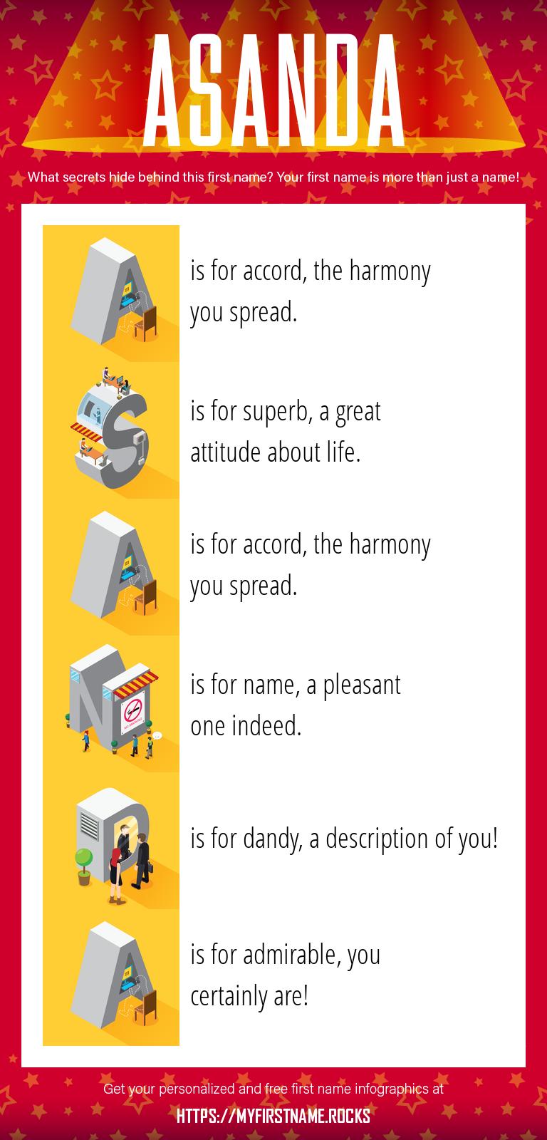 Asanda Infographics