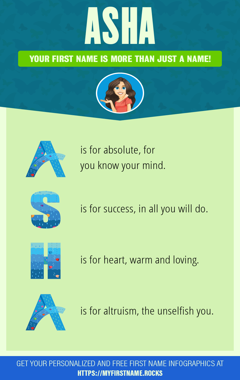 Asha Infographics
