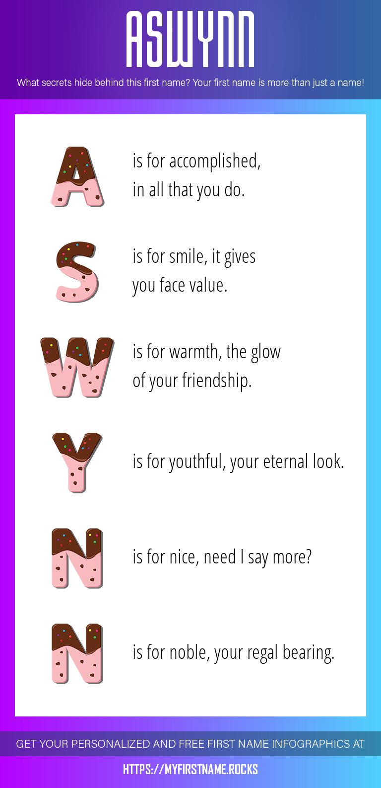 Aswynn Infographics