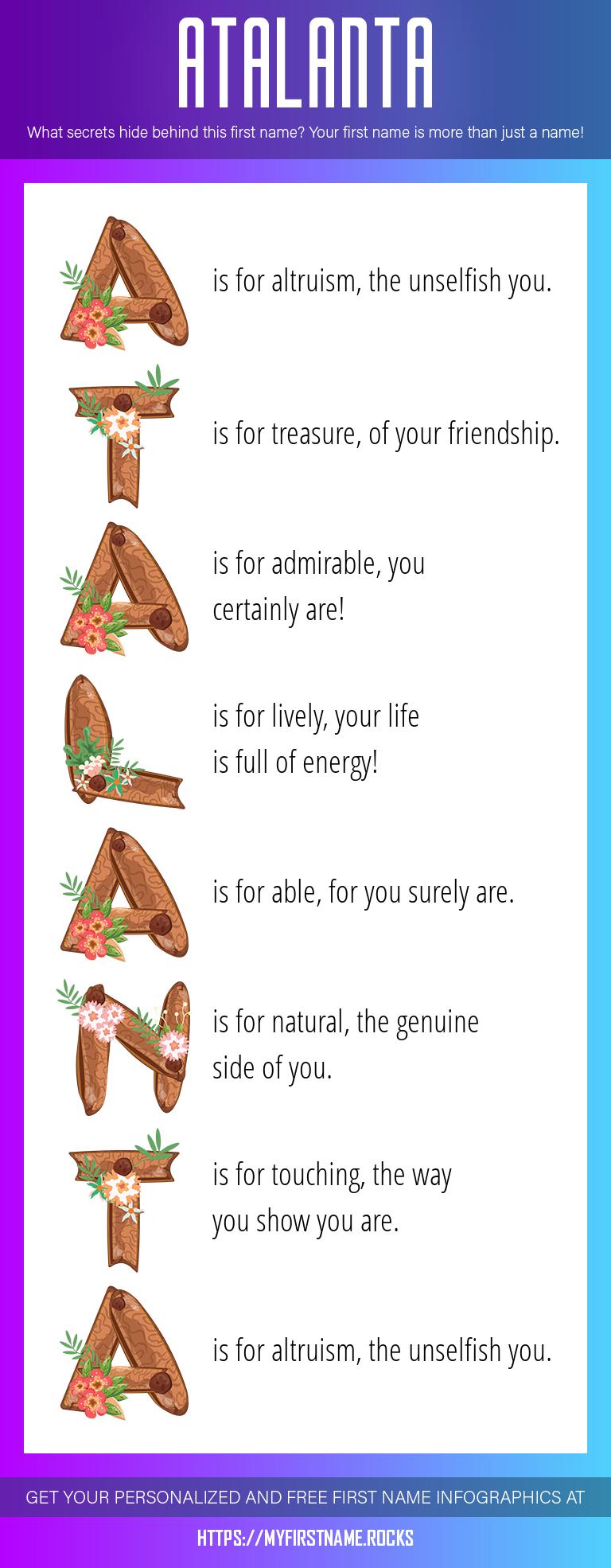 Atalanta Infographics