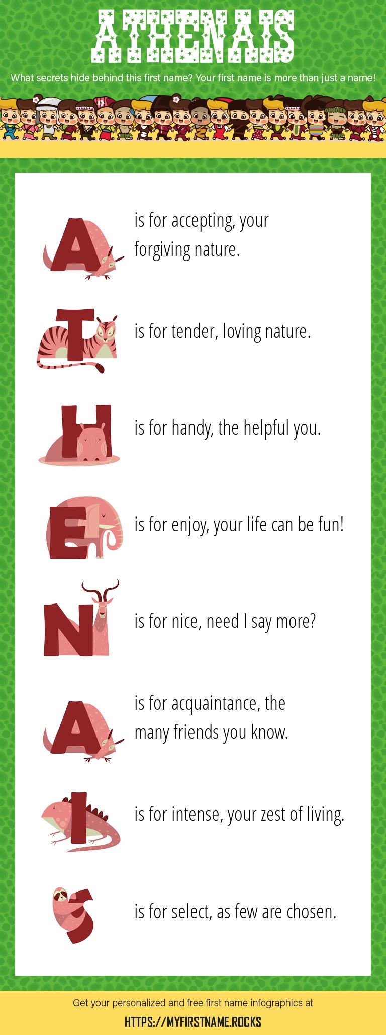 Athenais Infographics