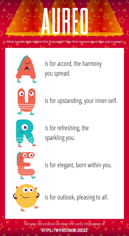 Aureo Infographics