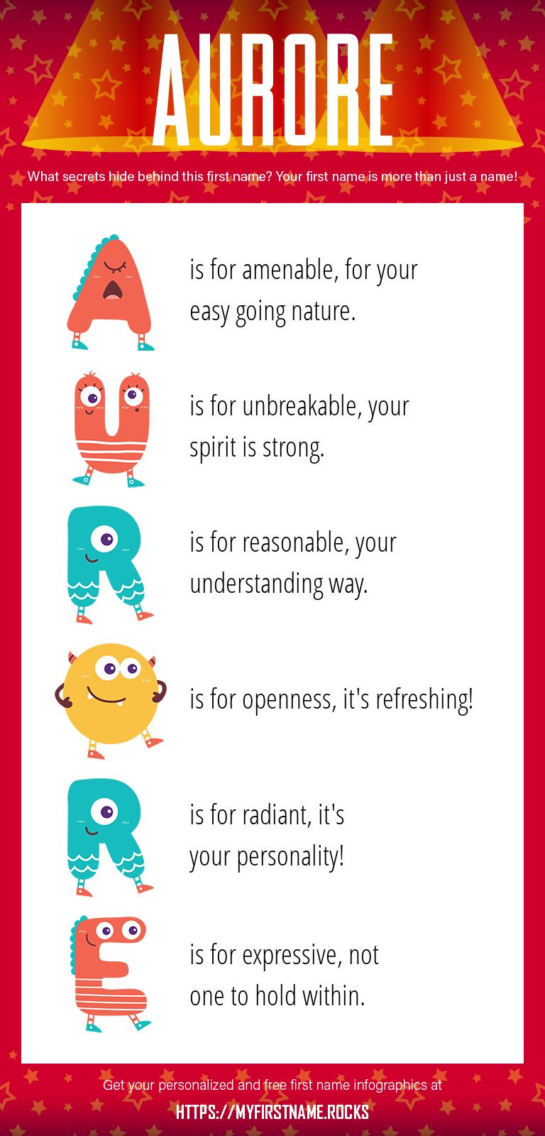 Aurore Infographics