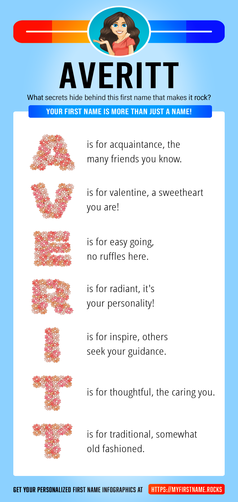 Averitt Infographics