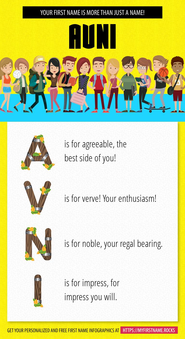 Avni Infographics
