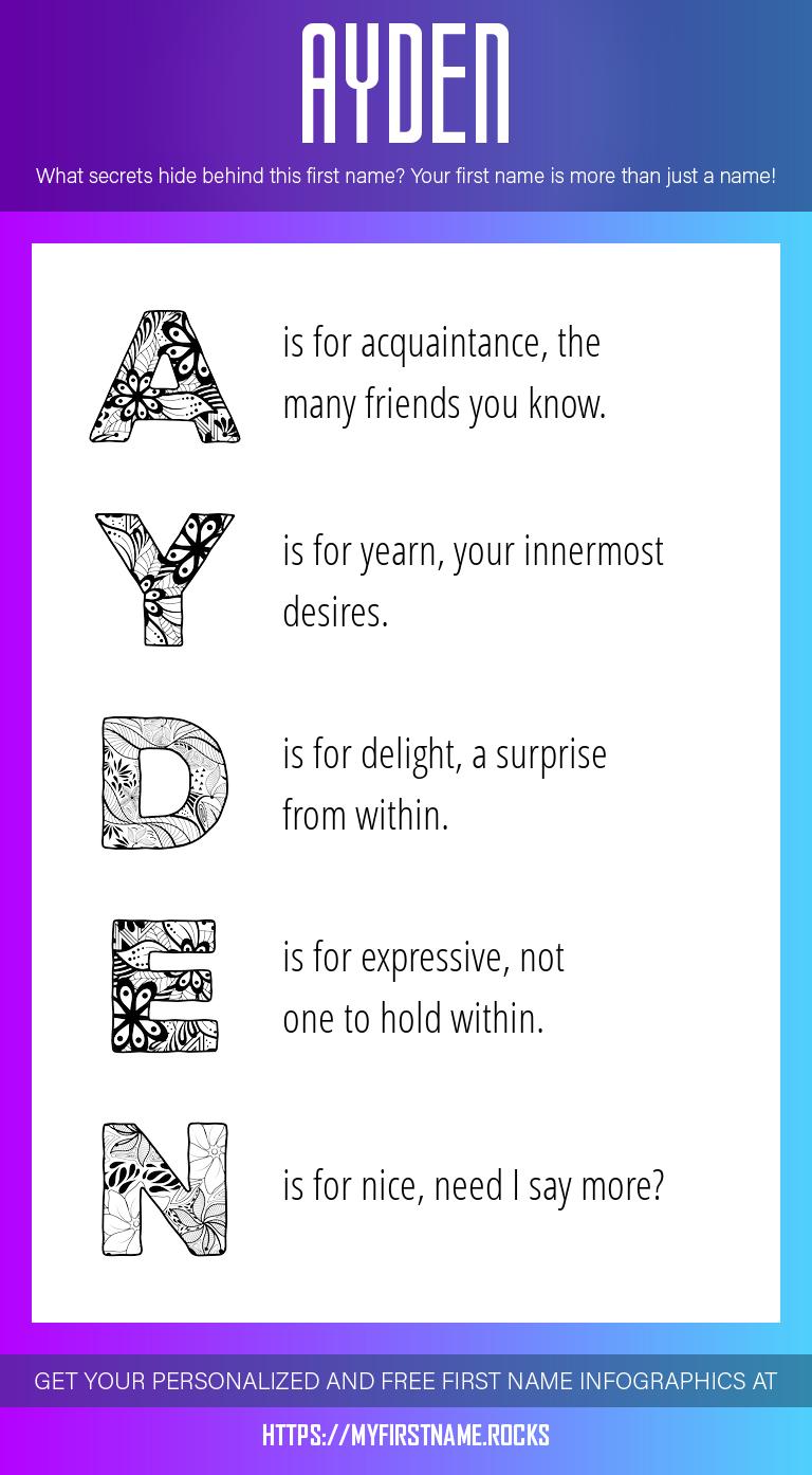 Ayden Infographics