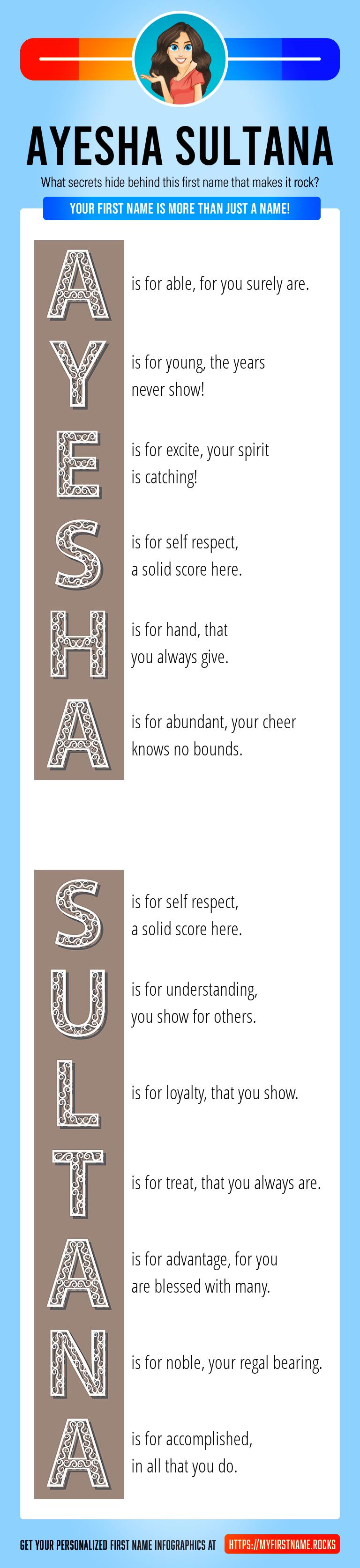 Ayesha Sultana Infographics
