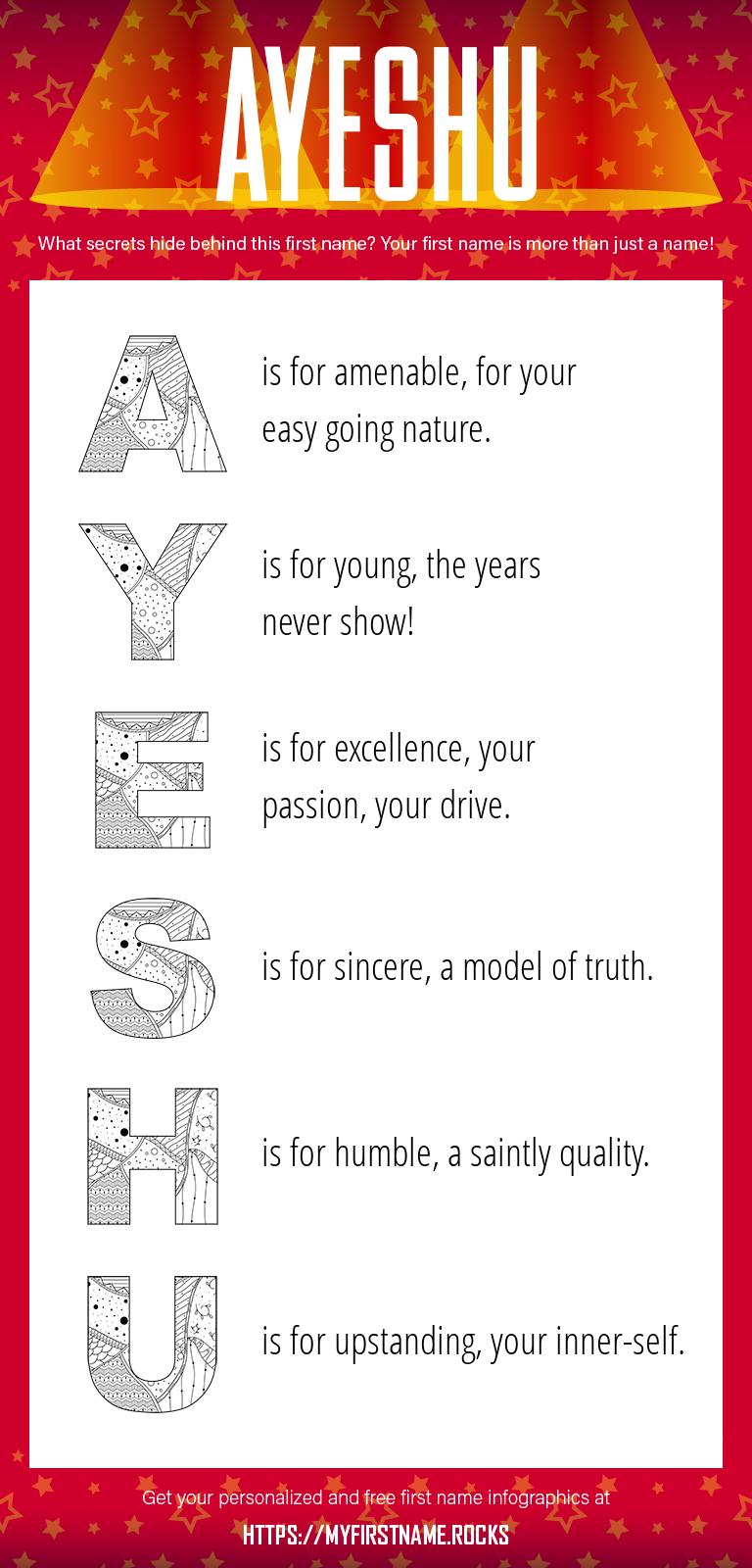 Ayeshu Infographics