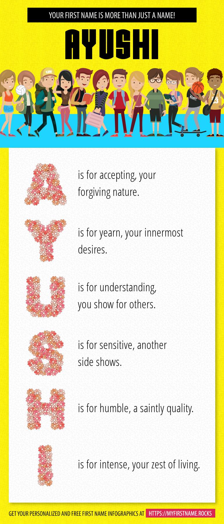 Ayushi Infographics