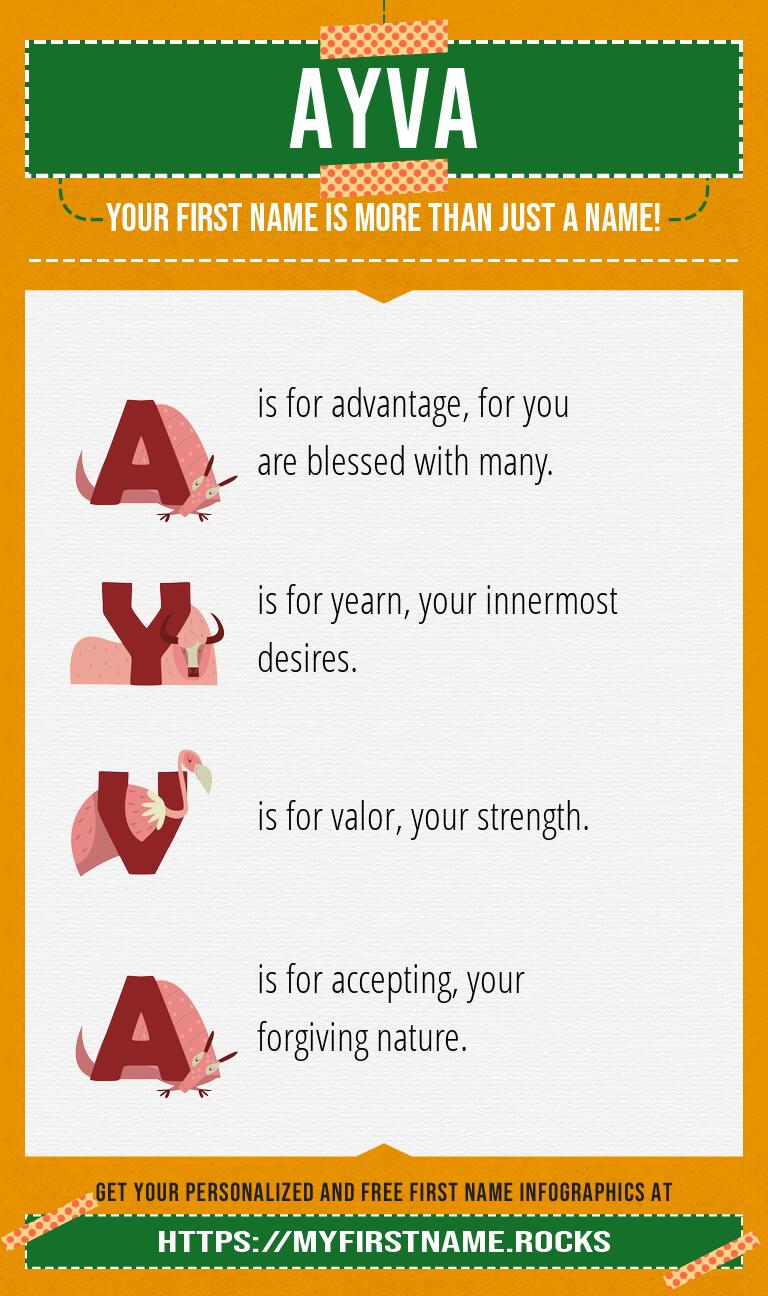 Ayva Infographics