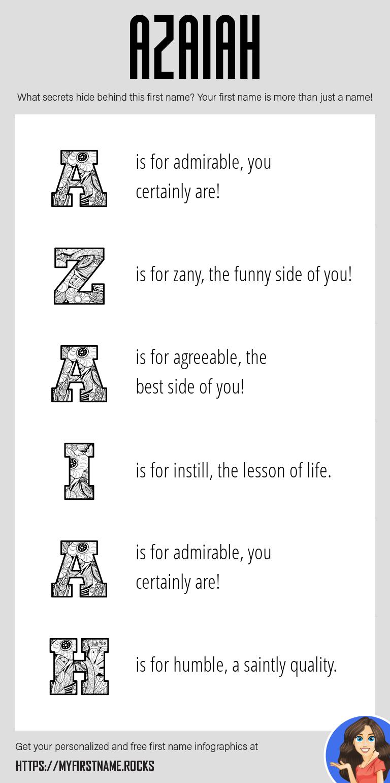 Azaiah Infographics