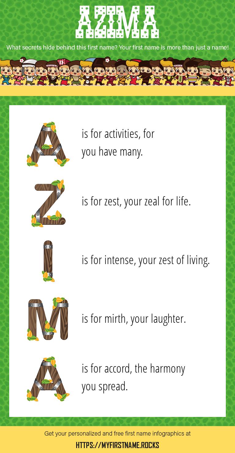 Azima Infographics