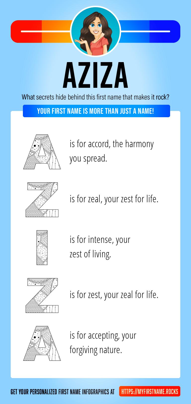 Aziza Infographics