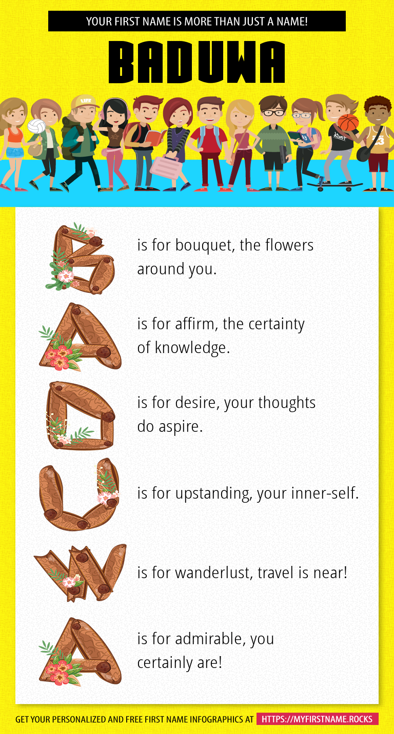Baduwa Infographics