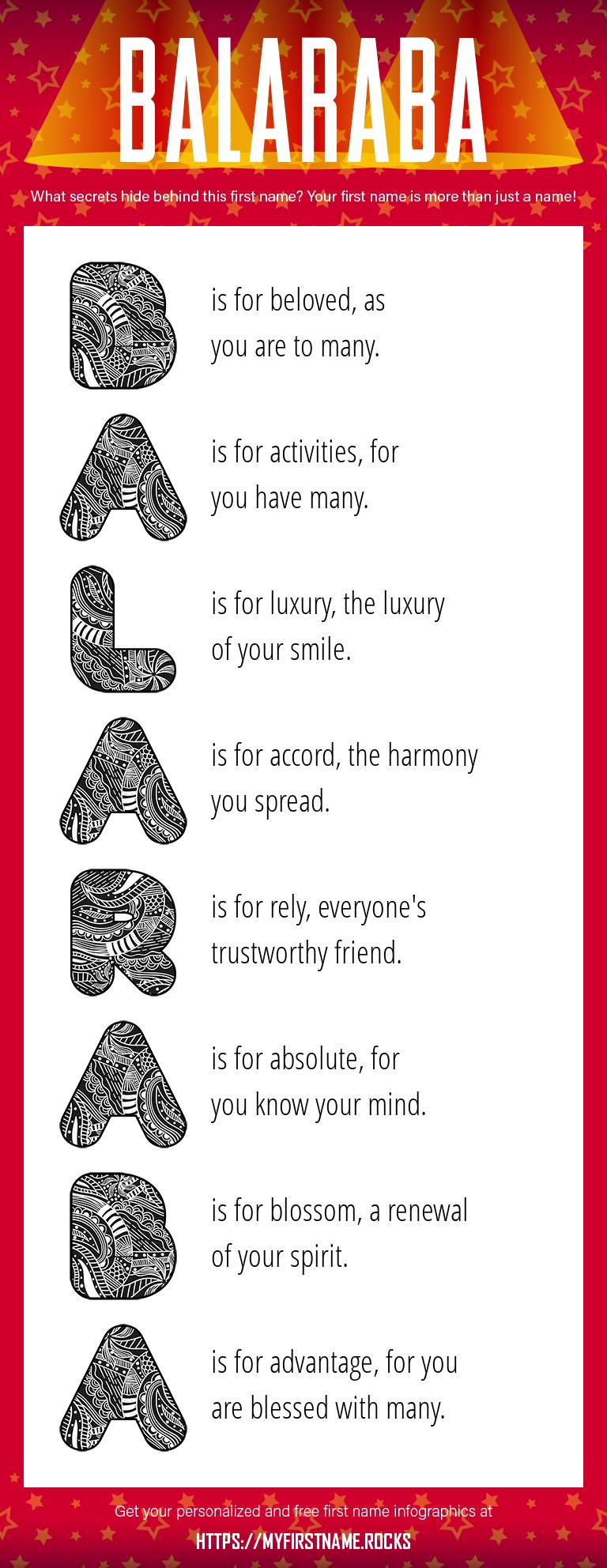 Balaraba Infographics