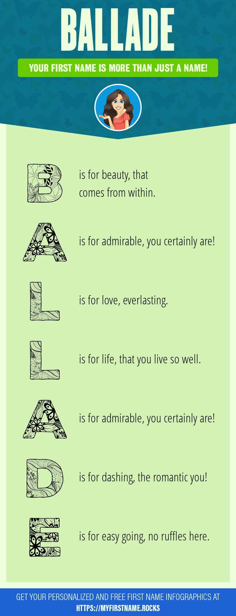 Ballade Infographics