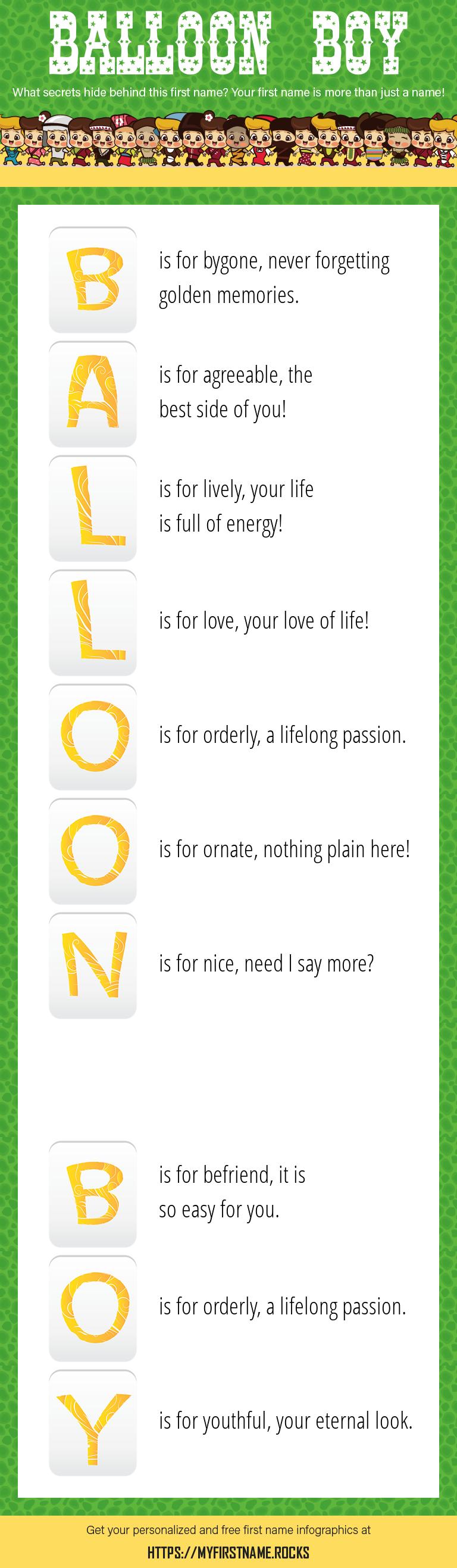 Balloon Boy Infographics