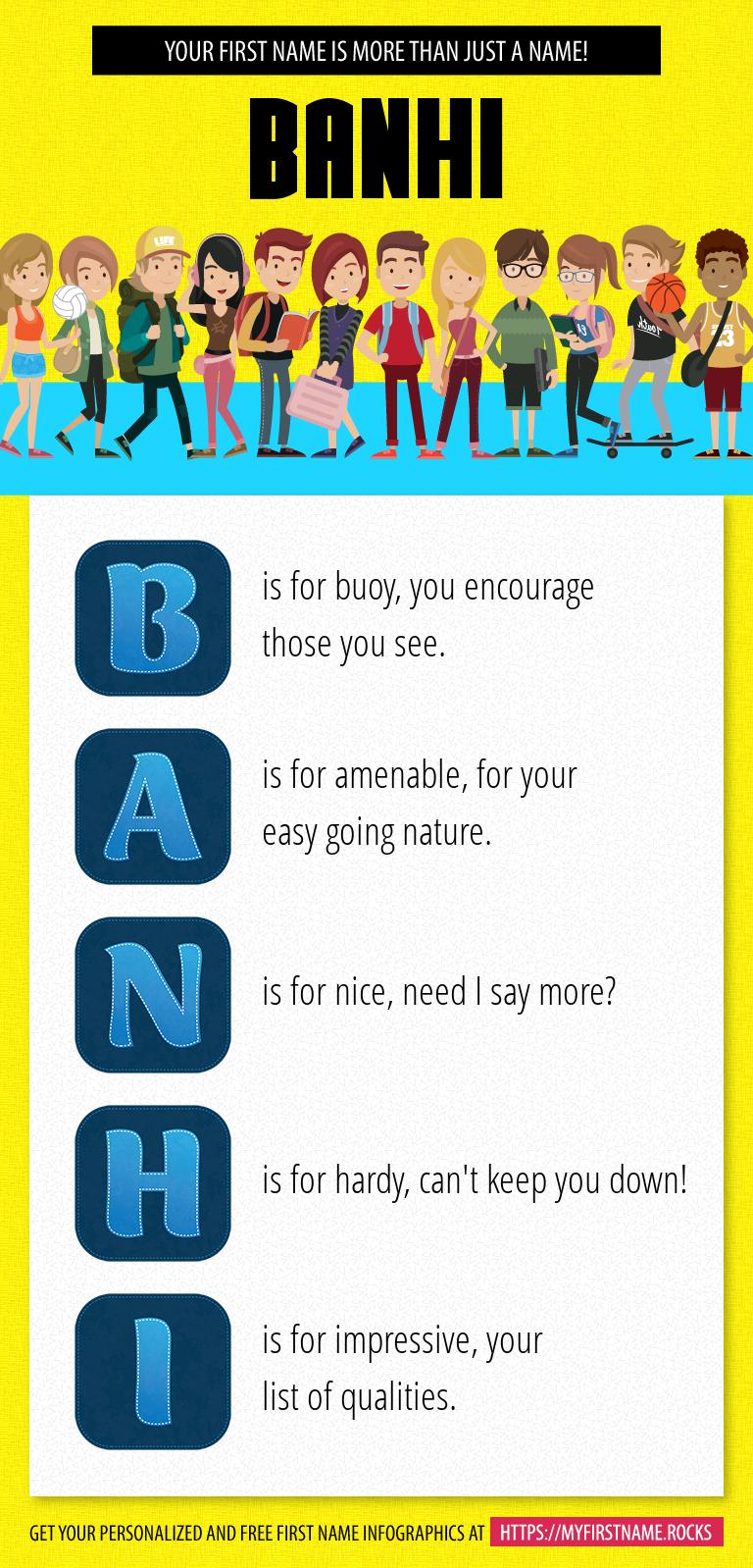 Banhi Infographics