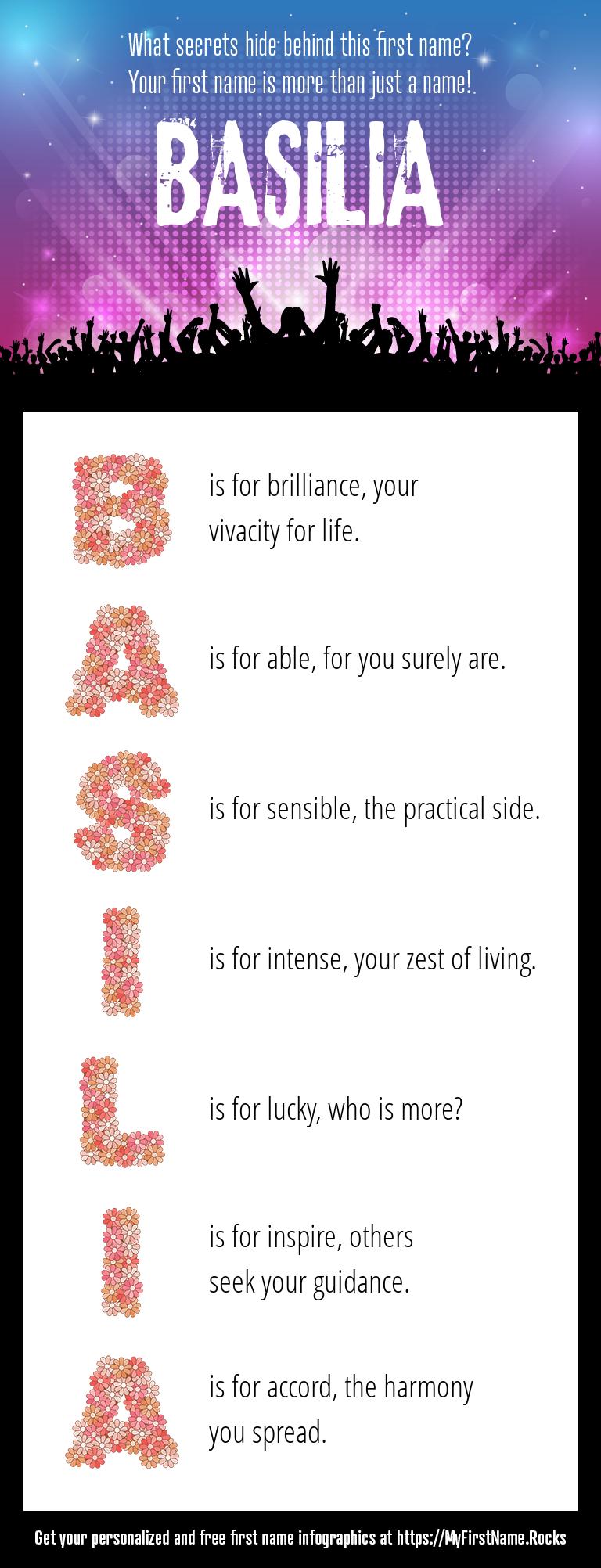 Basilia Infographics