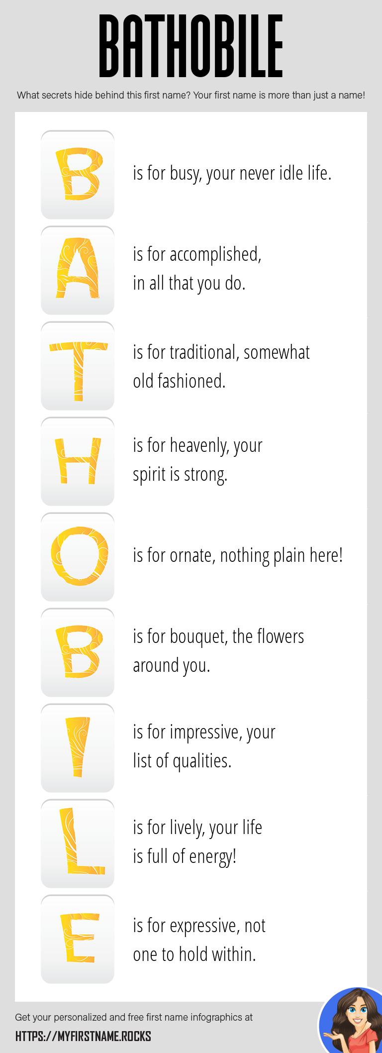 Bathobile Infographics