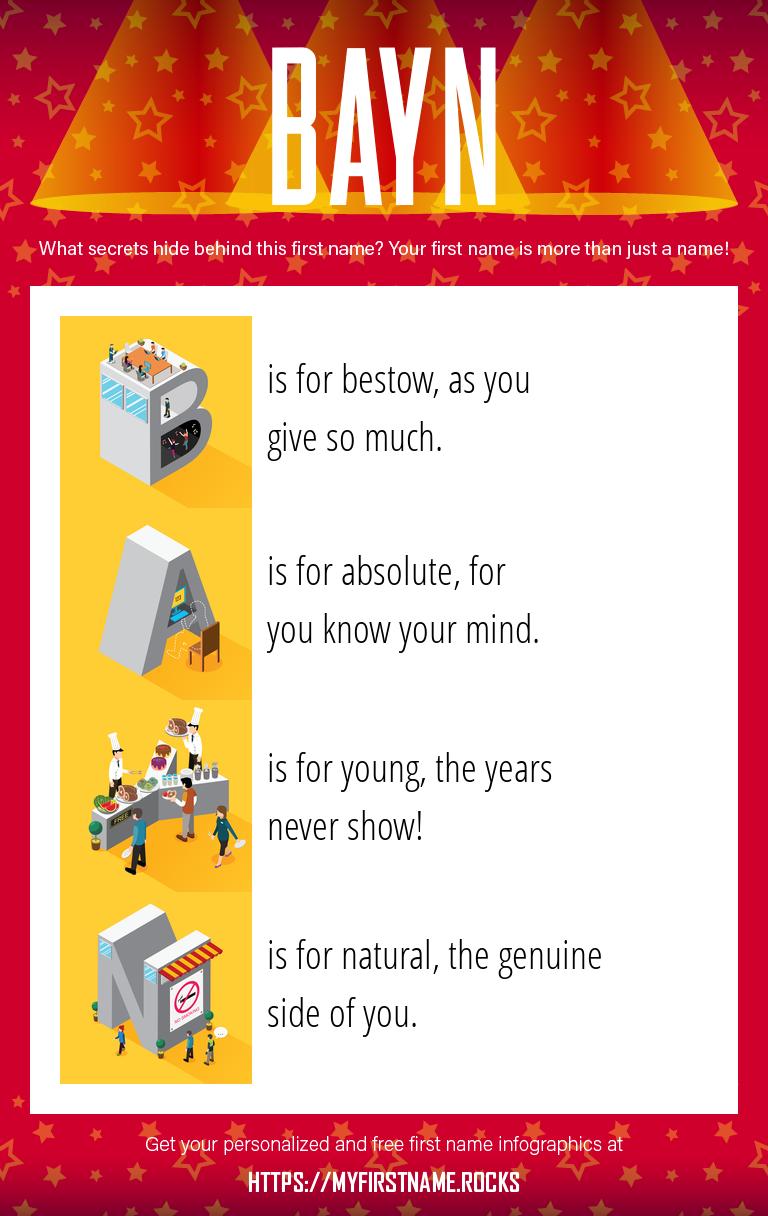 Bayn Infographics