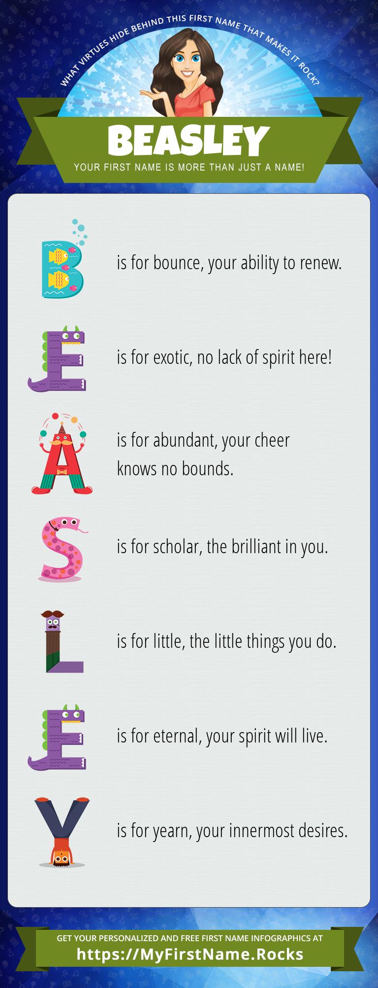 Beasley Infographics
