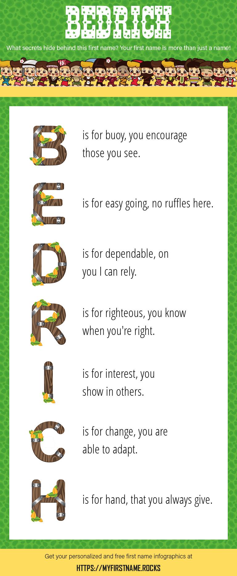 Bedrich Infographics