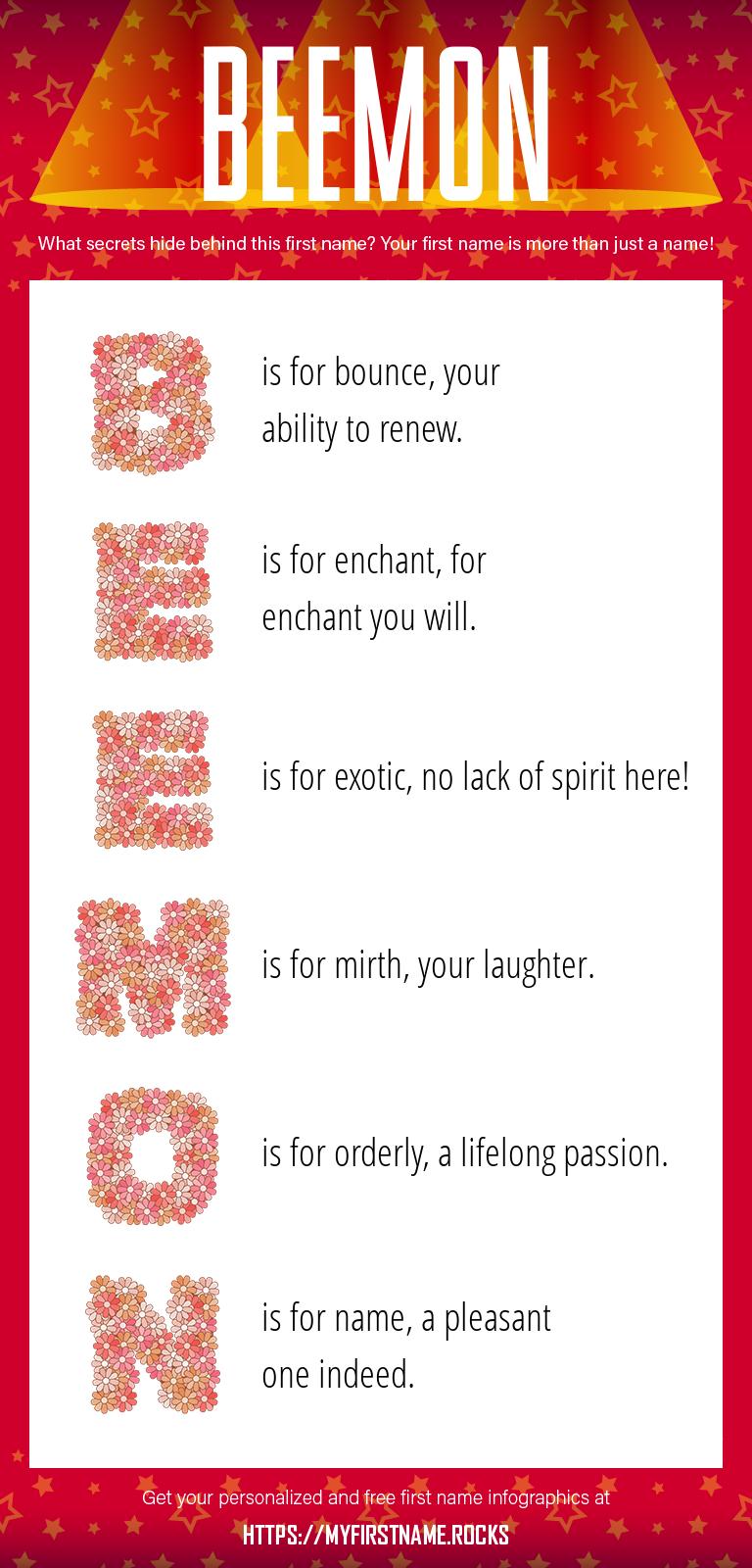 Beemon Infographics