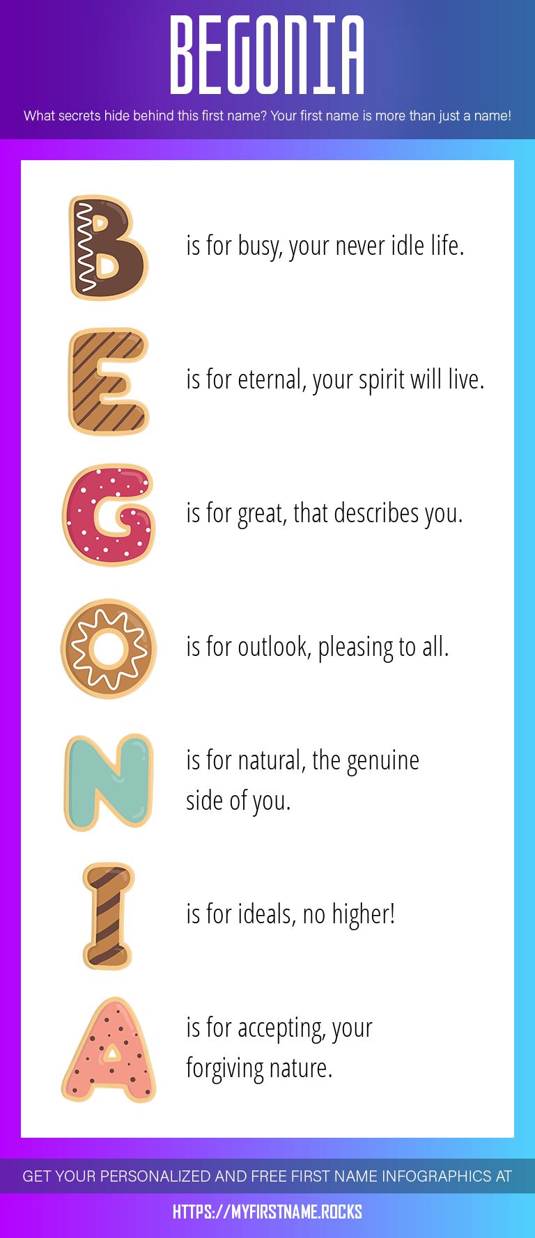 Begonia Infographics