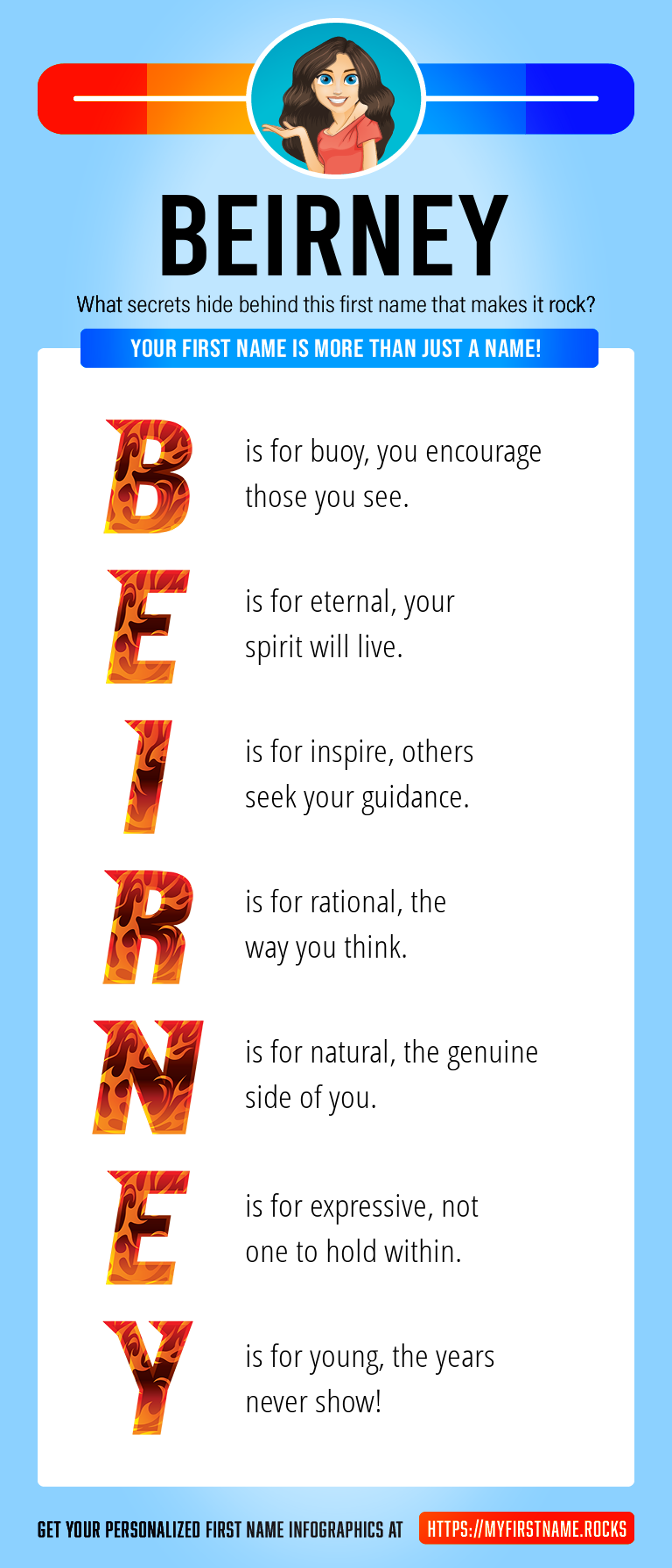 Beirney Infographics