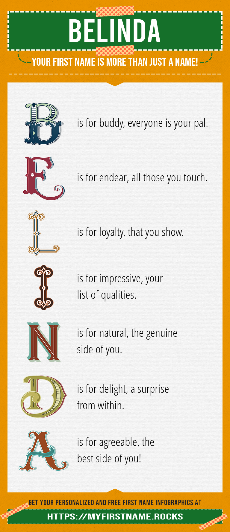 Belinda Infographics