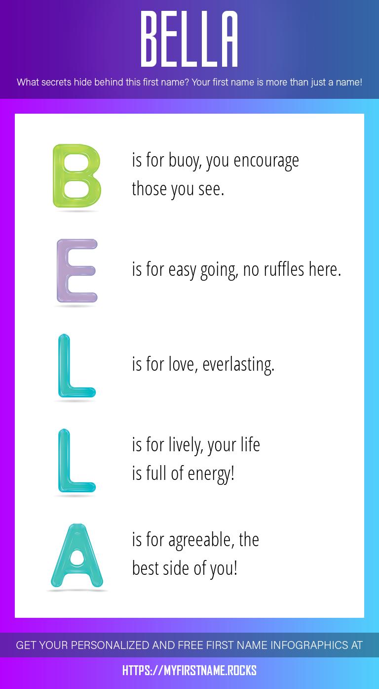 Bella Infographics
