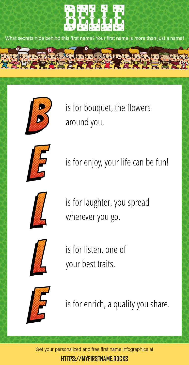 Belle Infographics