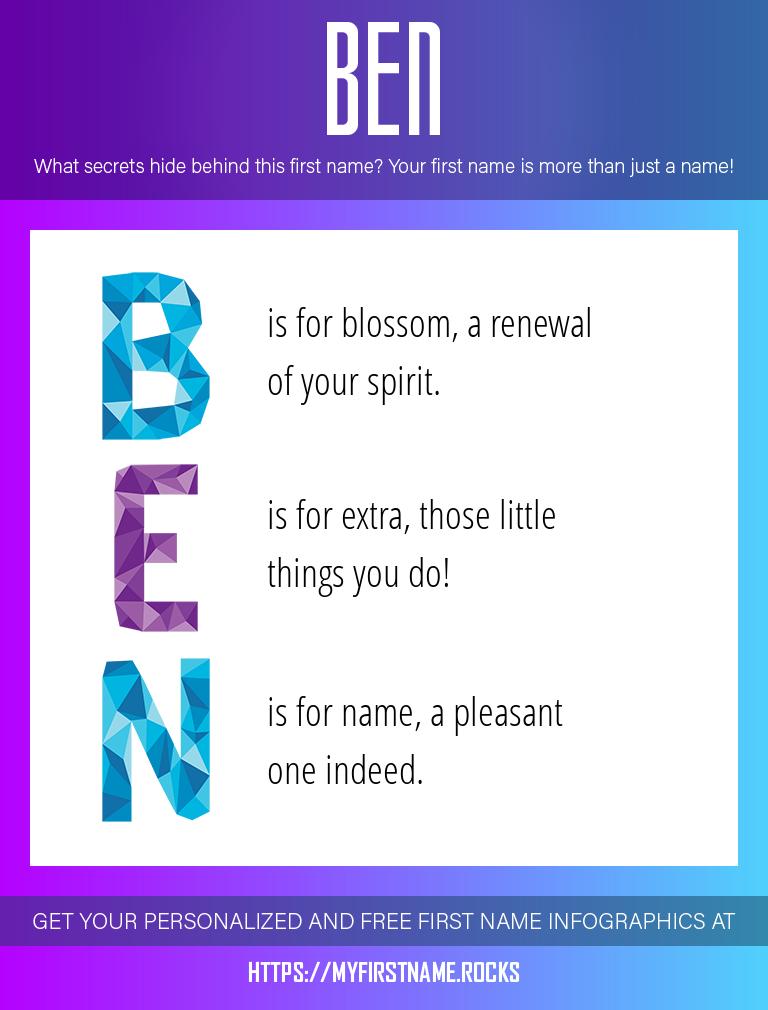 Ben Infographics