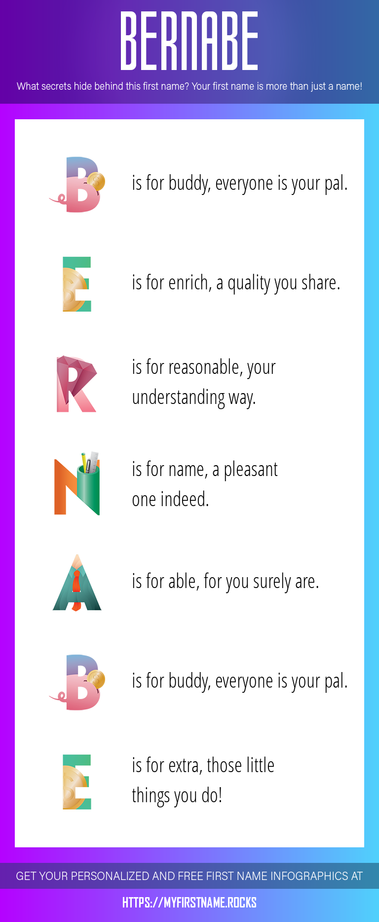 Bernabe Infographics