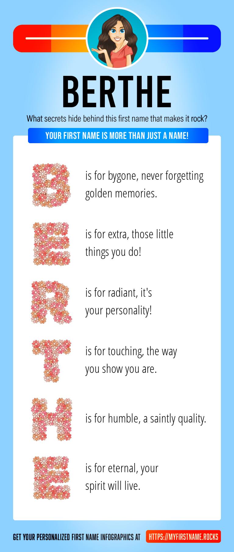 Berthe Infographics