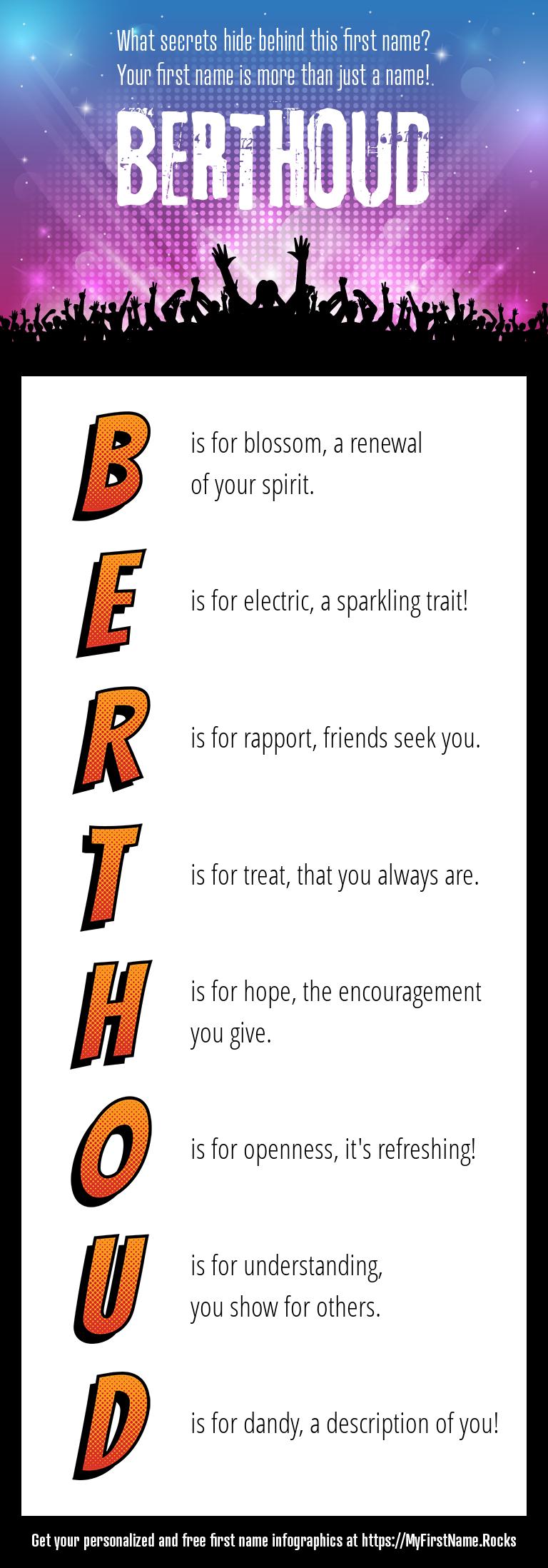 Berthoud Infographics