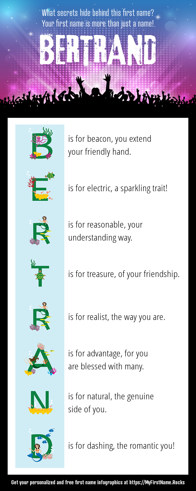Bertrand Infographics